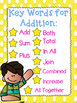 Addition & Subtraction Key Word Posters (Common Core Aligned)