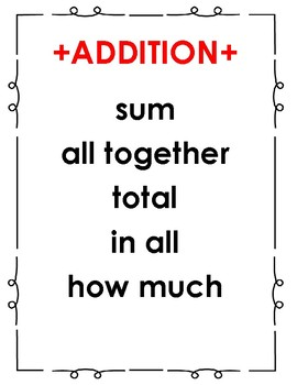 Addition/Subtraction Key Words (No Prep)