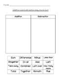 Addition/Subtraction Key Words Sort