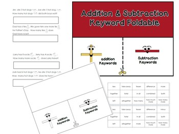 Addition & Subtraction Keywords Foldable with Practice