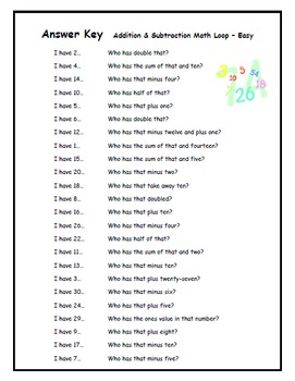 """""""I Have... Who Has..."""" Addition & Subtraction (Level - Easy)"""