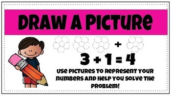 Addition & Subtraction Math Strategy Posters