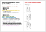 Addition & Subtraction Missing numbers Year 2 Activity Bank (Differentiated)