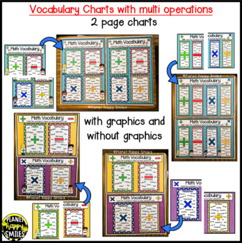 Addition, Subtraction, Multiplication, & Division Anchor Charts