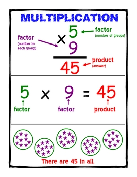 Addition Subtraction Multiplication Division Clipart