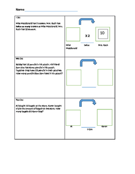 Addition, Subtraction, Multiplication, Division Problem Solving Pack