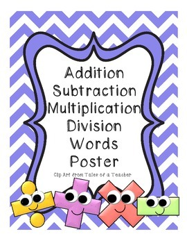 Addition Subtraction Multiplication Division Words Poster