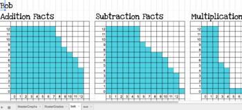 Paperless Addition/Subtraction/Multiplication/ Division Basic Fact Data Tracker