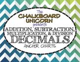 Addition, Subtraction, Multiplication, & Division: Decimals (English & Español)
