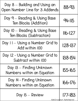 Addition & Subtraction No Prep Unit {2nd Grade}