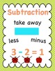 Addition & Subtraction Posters - Free