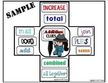 Addition Subtraction Cut/Paste Problem Solving Key Word Activity