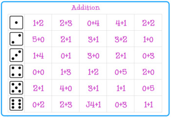 Addition/Subtraction Roll and Solve