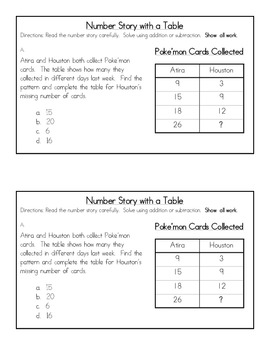 Addition & Subtraction Skills Review Packet {Common Core Concepts}