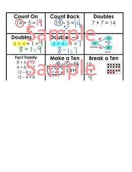 Addition & Subtraction Strategy Journal & Tool Cards (Editable)