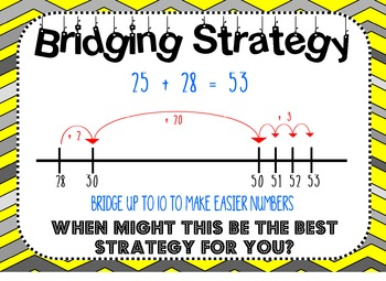 Addition Subtraction Strategy Posters