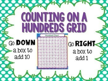 Addition & Subtraction Strategy Posters BUNDLED