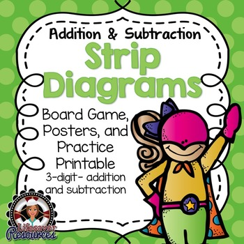 Addition and Subtraction Strategy | Strip Diagrams