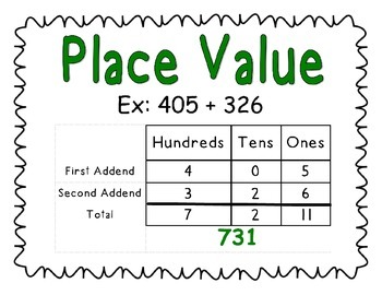 Addition & Subtraction Strategy Task Cards - Christmas Theme