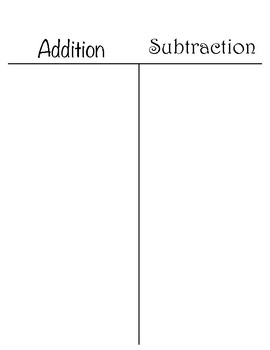 Addition/Subtraction T-Chart