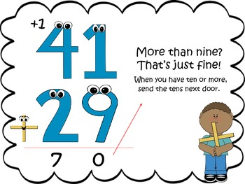 Addition & Subtraction With Regrouping Posters