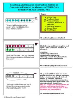 Addition & Subtraction Within 10—Concrete to Pictorial to Abstract—CCSS K.OA.2