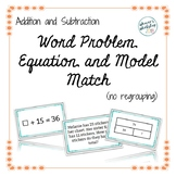 Addition&Subtraction Word Problem, Equation, & Model Match
