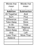 Addition/ Subtraction Word Problem Vocabulary Sort