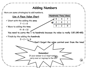 Addition, Subtraction and Estimation