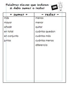 Addition & Subtraction key words / Palabras para resolución de sumas y restas