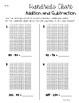 Addition / Subtraction with a 200's Chart and Place Value Base Ten (larger)