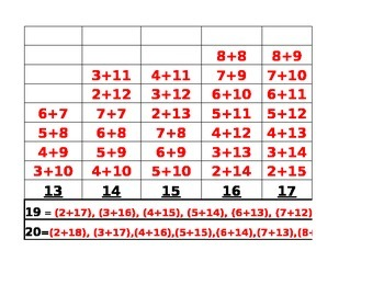 Addition Sums chart