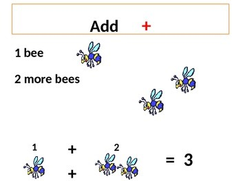 Addition Symbol, Subtraction Symbol, and Equal Symbol Introduction
