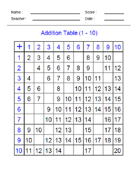 Addition Table