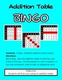 Addition Table BINGO and Multiplication Table BINGO