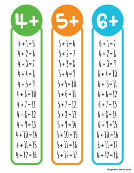 Addition Table Bookmarks