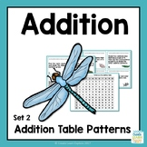 Addition Table Patterns Set 2