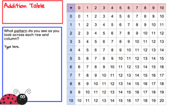 Number Patterns on an Addition Table (Google Classroom)