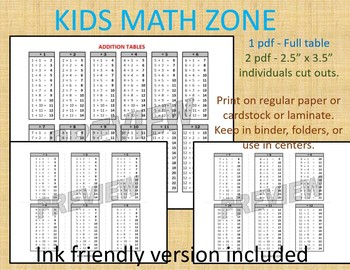 graphic relating to Printable Addition Table known as Addition Desk Printable Chart, Math Truth of the matter Sheet-Total Sheet 3.5\