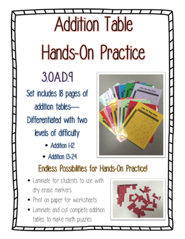 Addition Table Set--Activities, Puzzles, and Worksheets--D