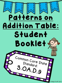 Addition Table Student Booklet