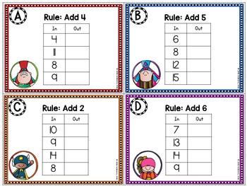 Fast Facts Addition Task Cards