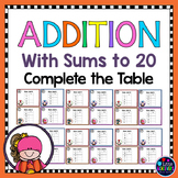 Addition Within 20 Math Facts | Addition Task Cards Kinder