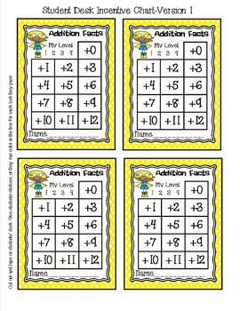 Addition Timed Tests