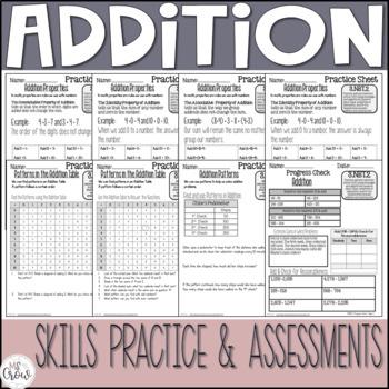 3rd Grade Math Addition Unit