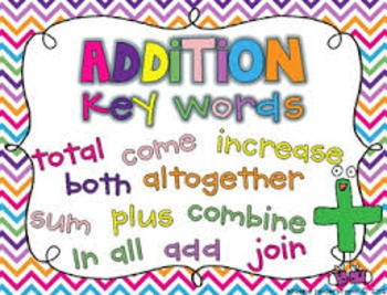 Complete Addition Unit 3rd Grade
