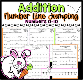 Addition Using a Number Line