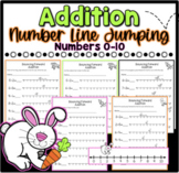 Addition Using a Number Line (Differentiated)