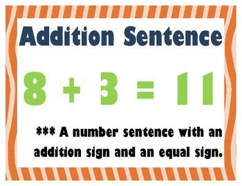 Addition Vocabulary My Math 3rd Grade