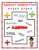Addition Vocabulary Poster